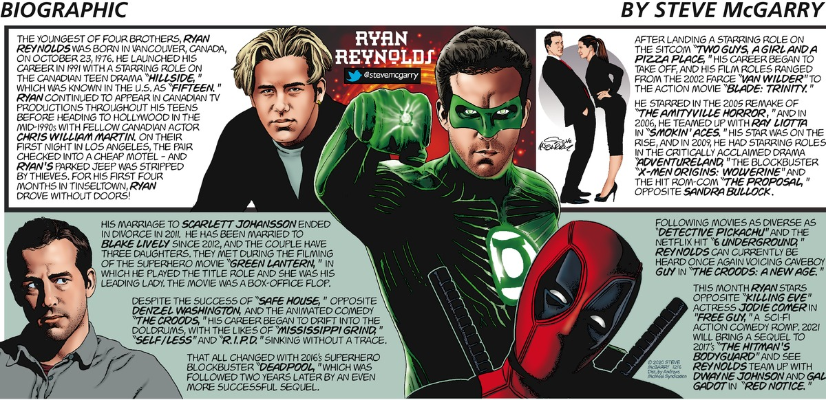 Biographic Comic Strip for December 06, 2020