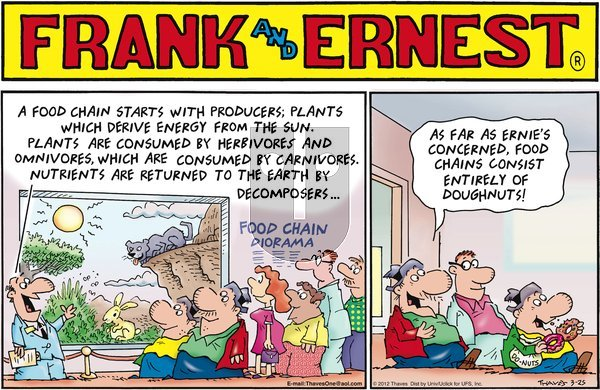 Frank and Ernest on Sunday March 25, 2012 Comic Strip