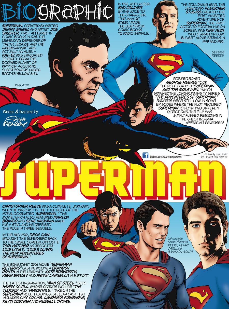 Biographic Comic Strip for June 16, 2013