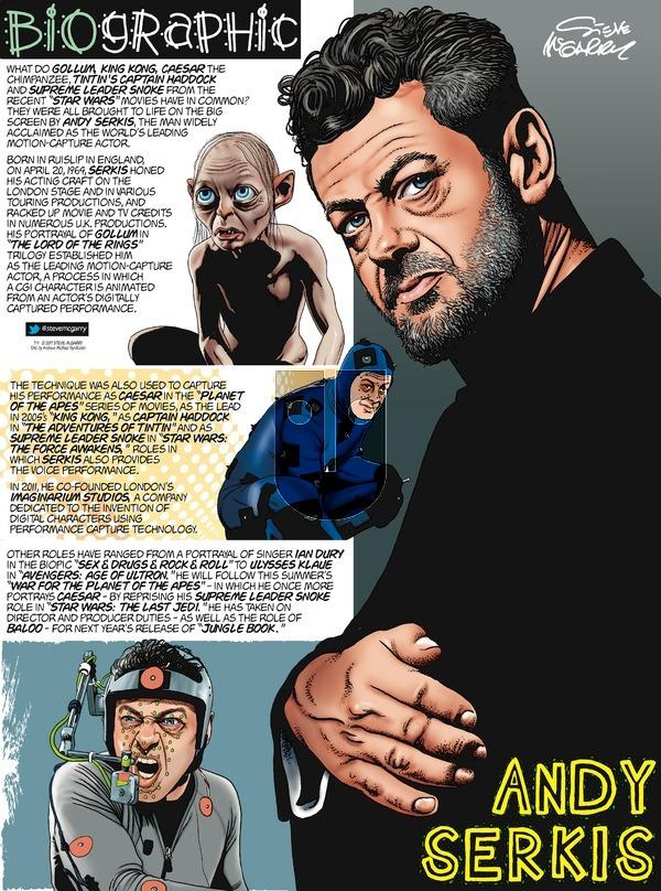 Biographic on Sunday July 9, 2017 Comic Strip
