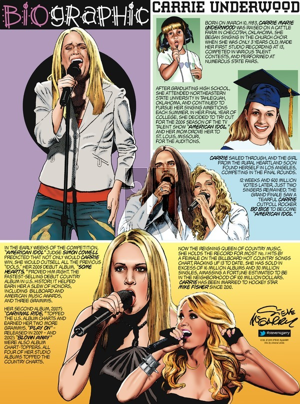 Biographic on Sunday October 26, 2014 Comic Strip