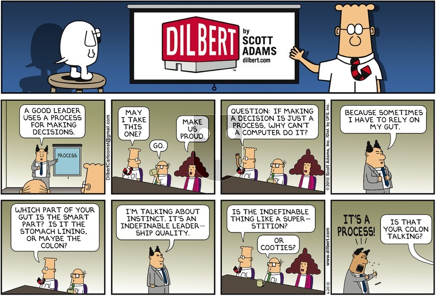 Purchase Comic Strip for 2010-06-20