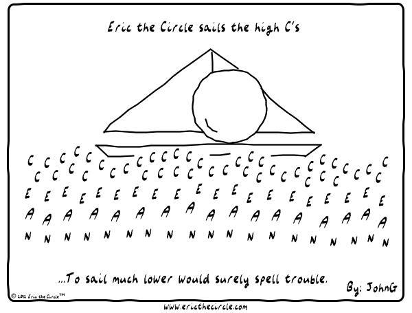 Eric the Circle Comic Strip for June 13, 2019