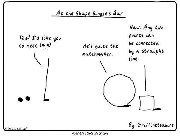 Eric the Circle Comic Strip for October 07, 2014