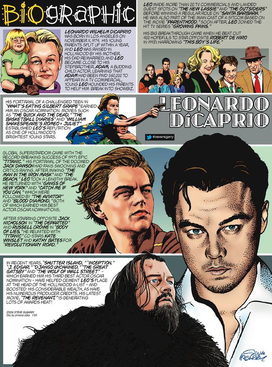 Biographic Comic Strip for January 24, 2016