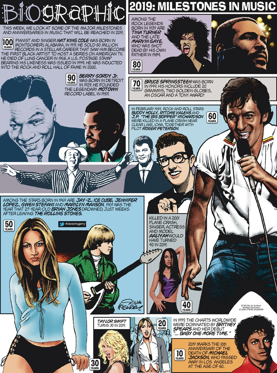 Biographic Comic Strip for December 30, 2018