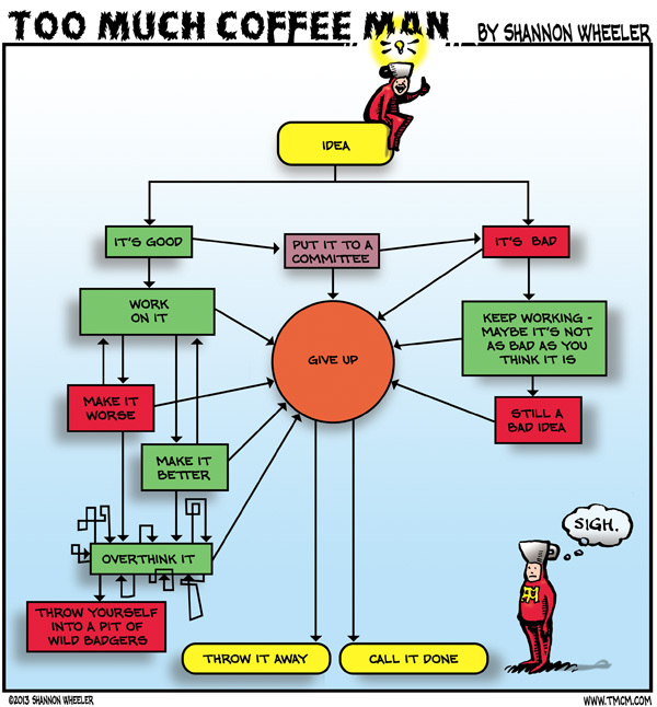 Too Much Coffee Man Comic Strip for January 30, 2013
