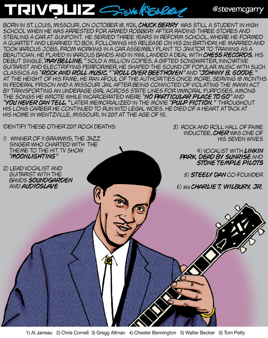 Trivquiz Comic Strip for October 18, 2020