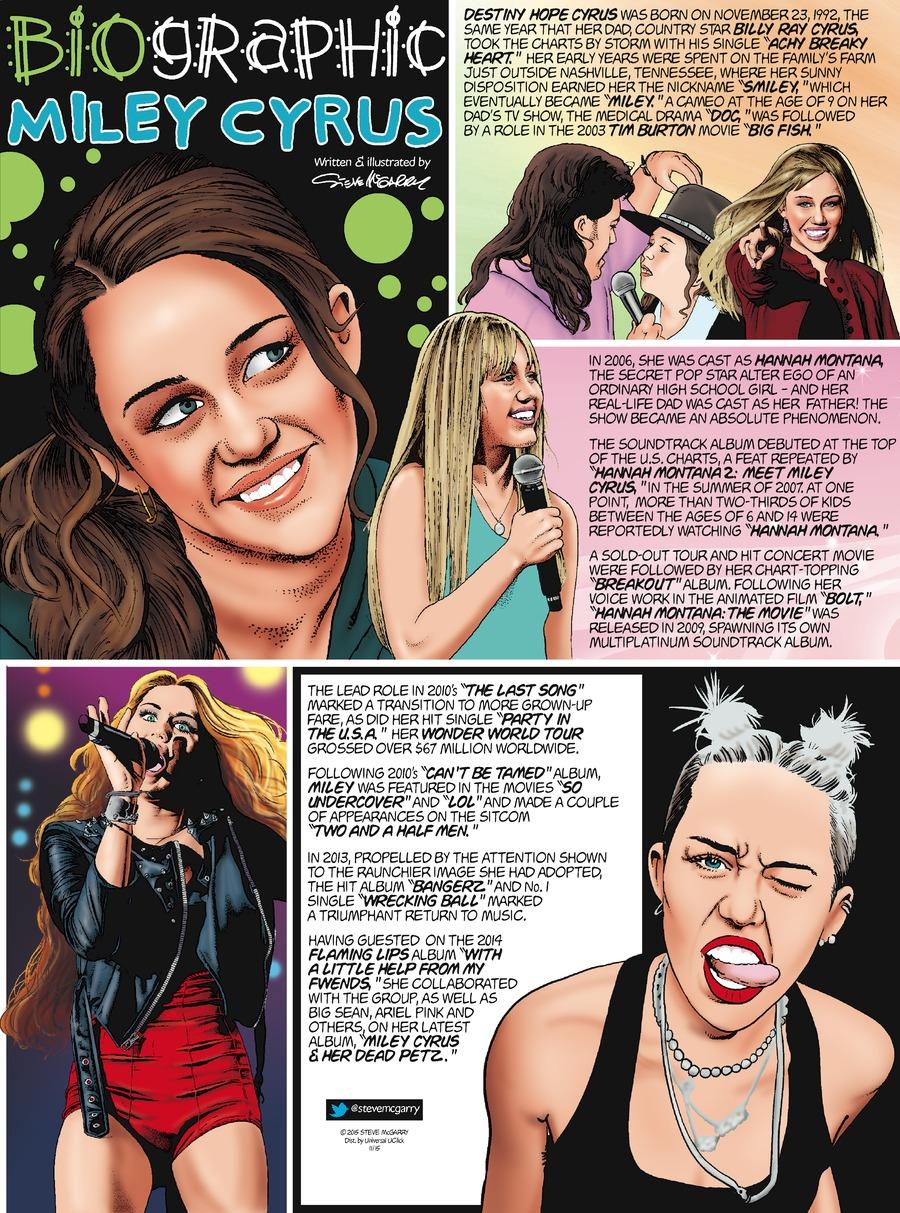 Biographic Comic Strip for November 15, 2015
