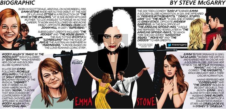 Biographic on Sunday May 16, 2021 Comic Strip