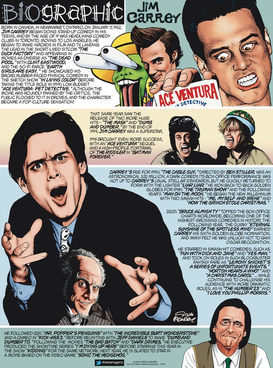 Biographic Comic Strip for November 25, 2018
