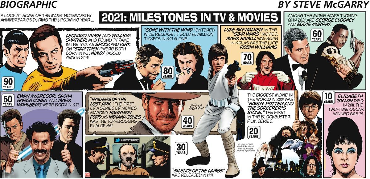 Biographic Comic Strip for December 20, 2020