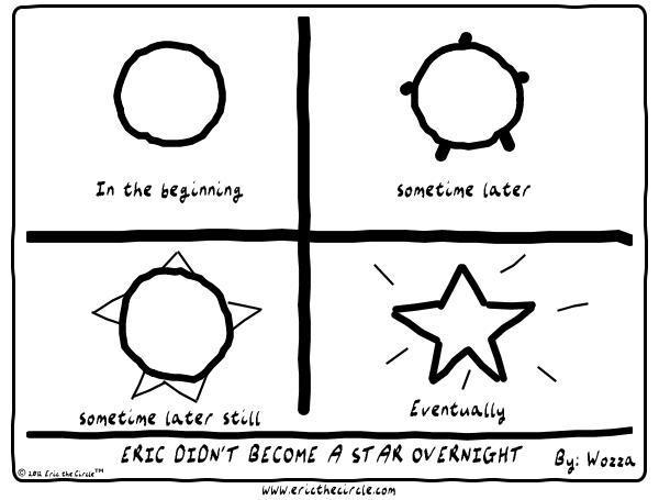 Eric the Circle for Apr 28, 2013 Comic Strip