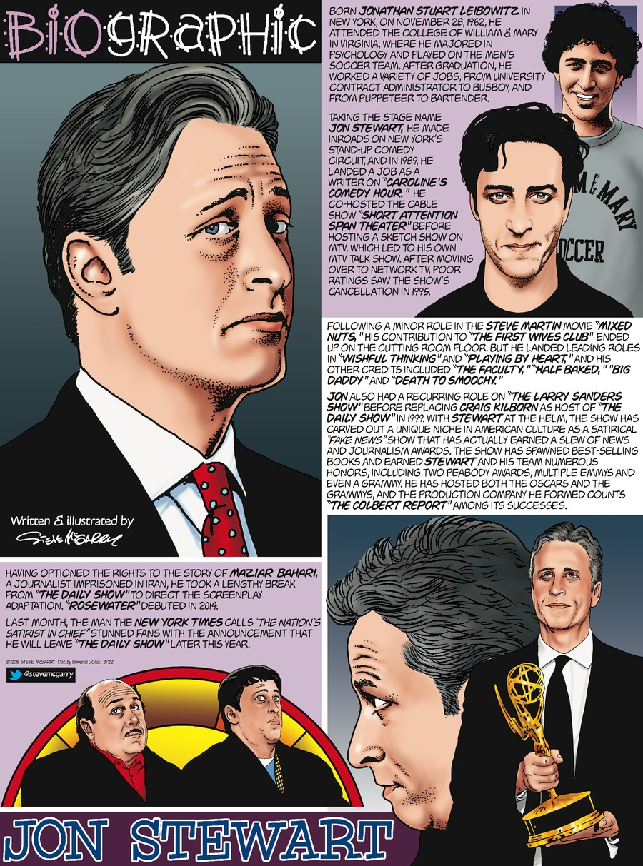 Biographic Comic Strip for March 22, 2015