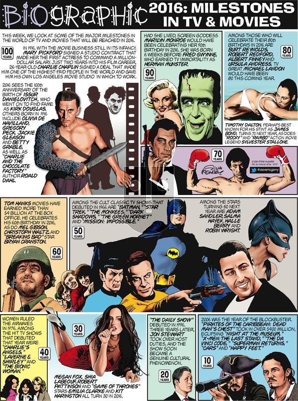 Biographic on Sunday December 27, 2015 Comic Strip