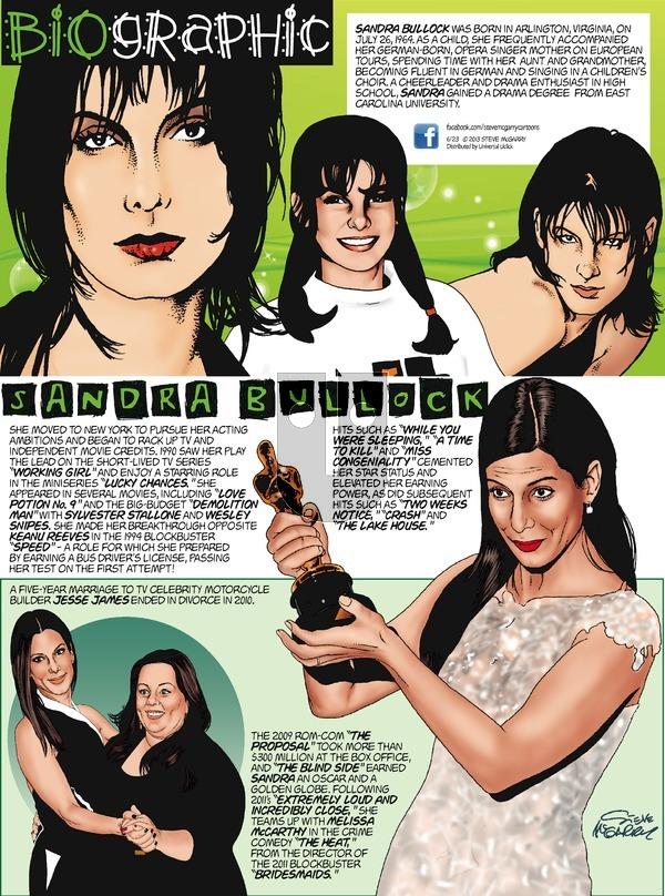 Biographic on Sunday June 23, 2013 Comic Strip