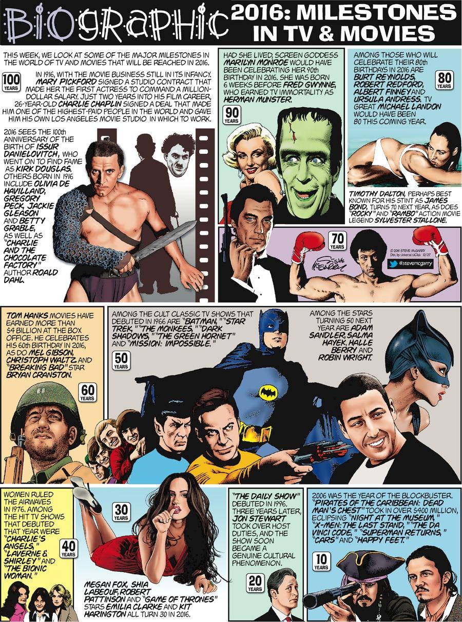 Biographic Comic Strip for December 27, 2015