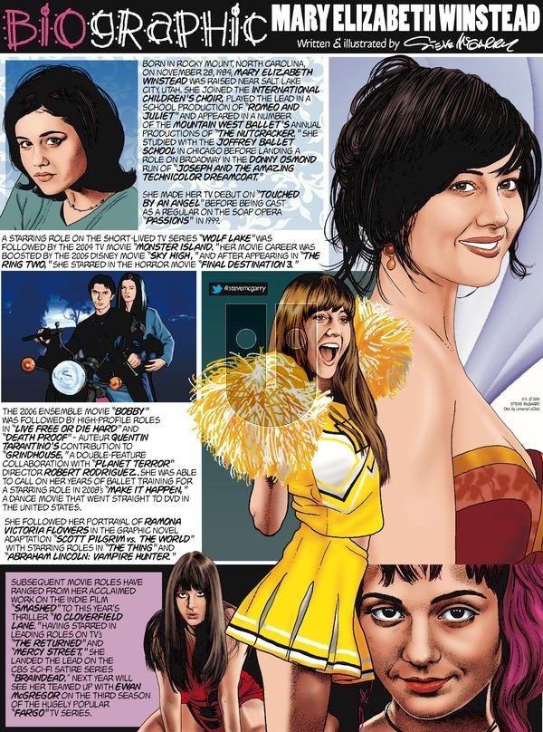 Biographic on Sunday November 6, 2016 Comic Strip