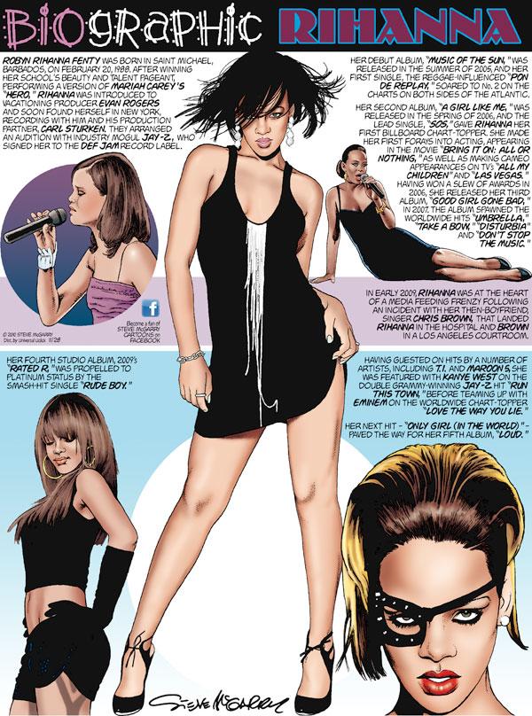 Biographic Comic Strip for November 28, 2010