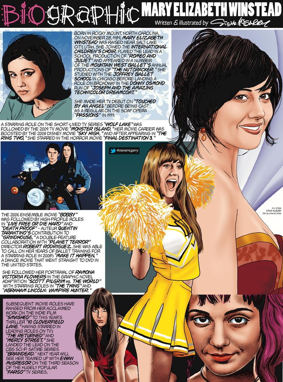 Biographic Comic Strip for November 06, 2016