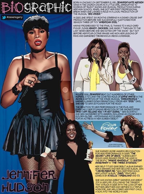 Biographic - Sunday September 28, 2014 Comic Strip
