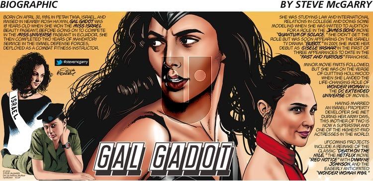 Biographic on Sunday October 25, 2020 Comic Strip