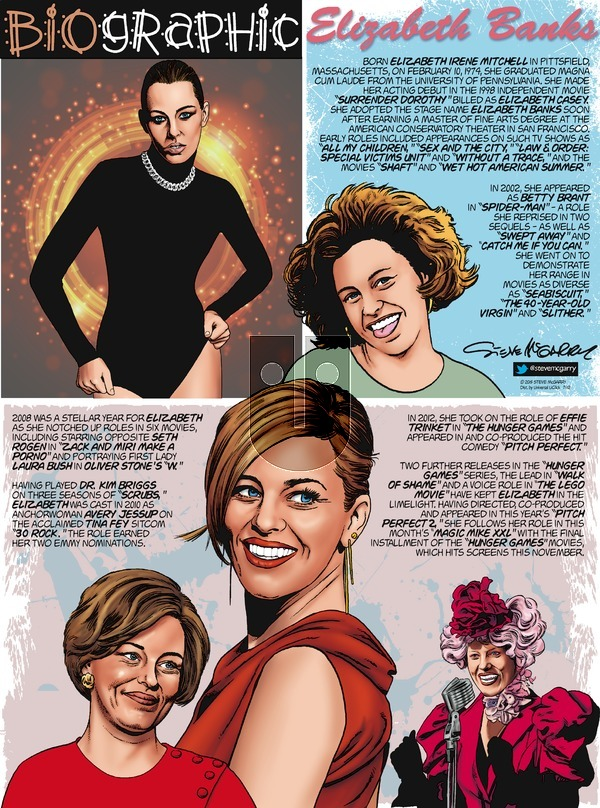 Biographic on Sunday July 12, 2015 Comic Strip