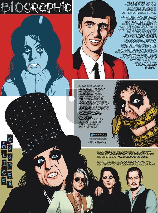 Biographic on Sunday February 4, 2018 Comic Strip