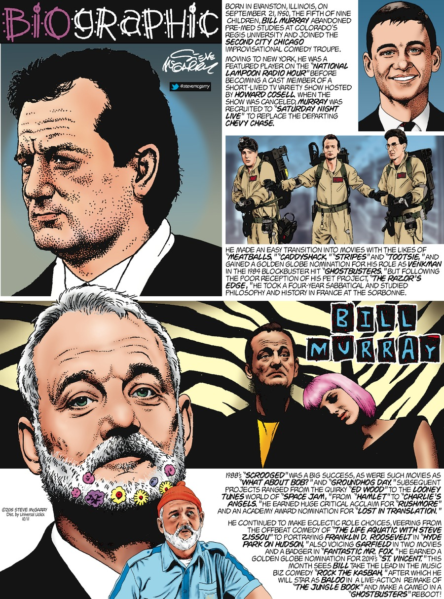 Biographic Comic Strip for October 11, 2015