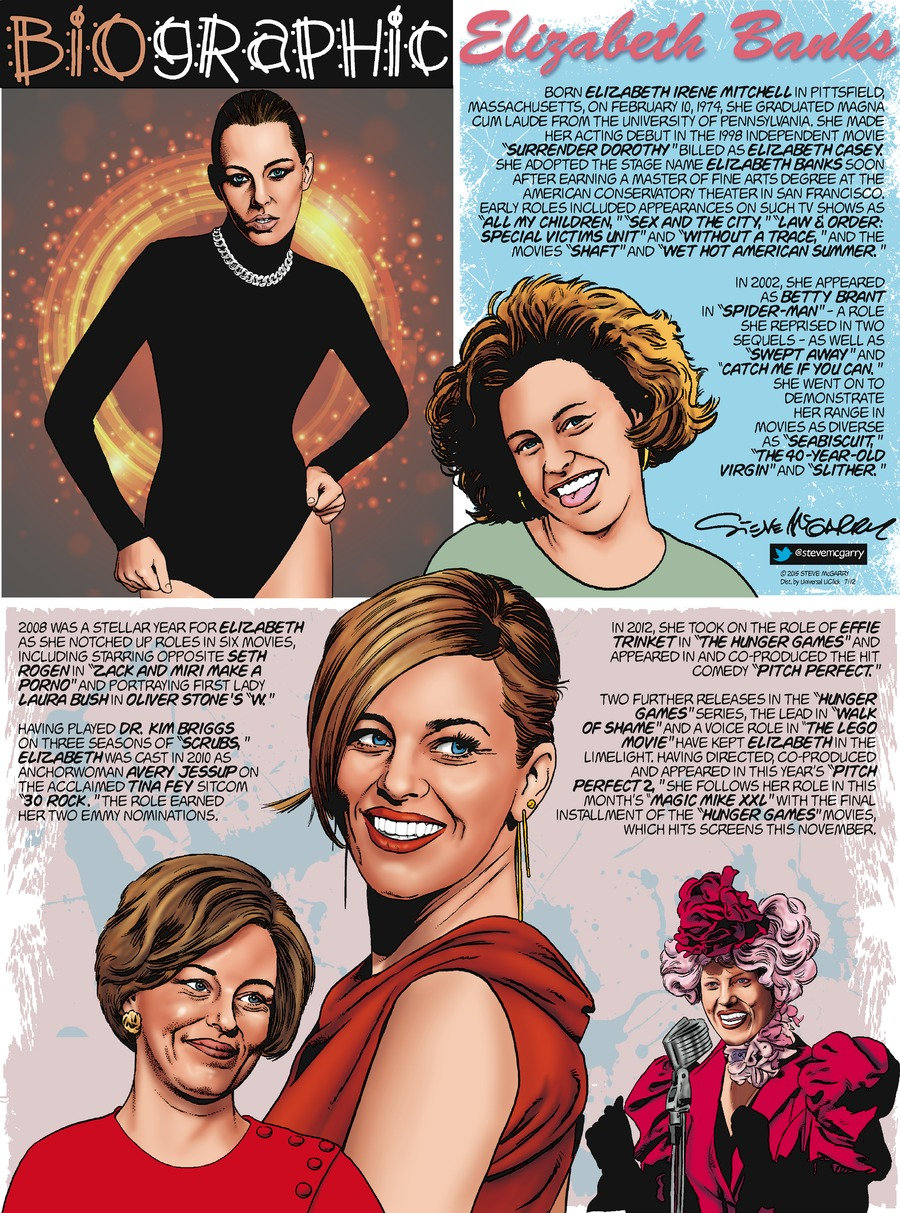 Biographic Comic Strip for July 12, 2015