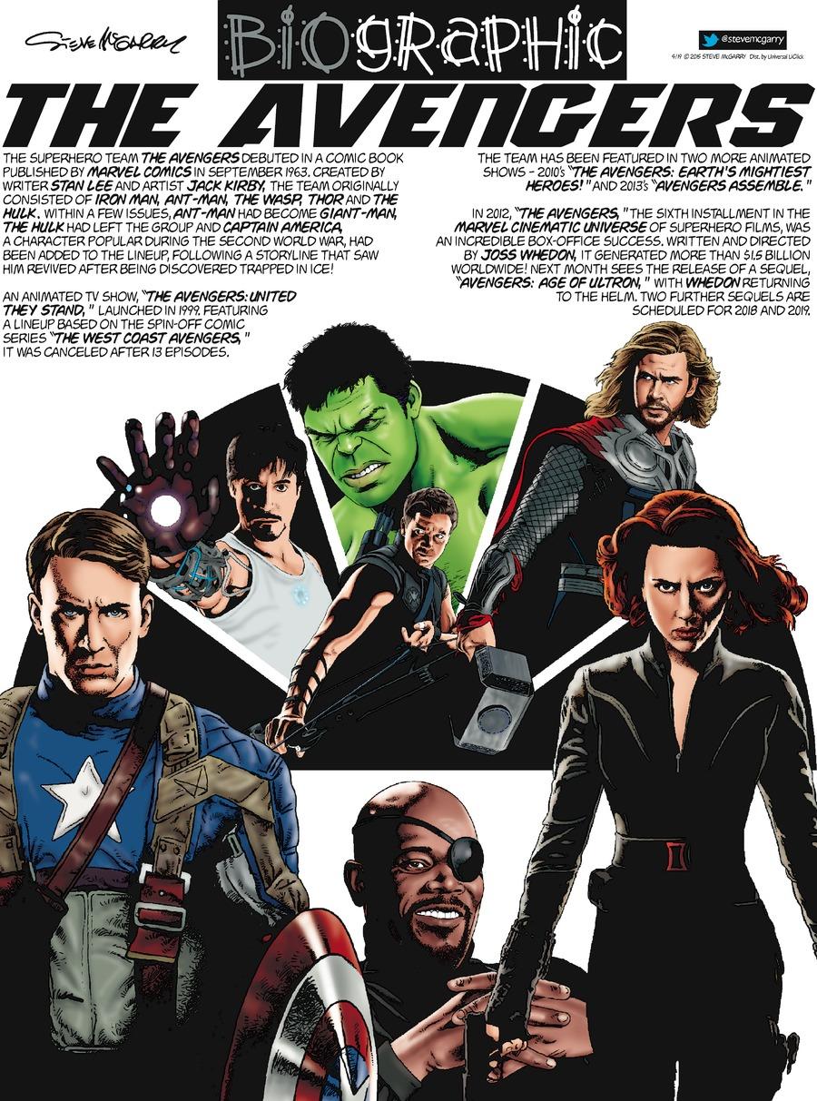 Biographic Comic Strip for April 19, 2015