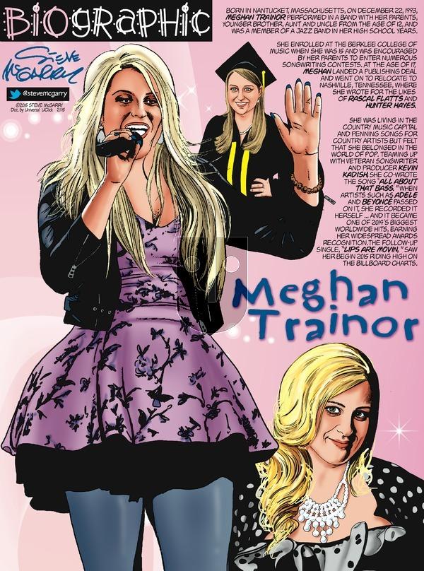 Biographic on Sunday February 15, 2015 Comic Strip