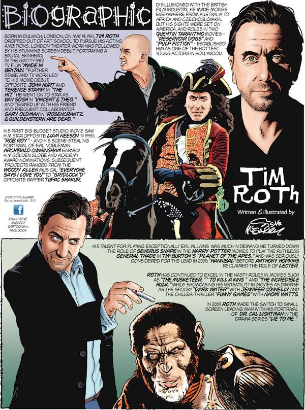 Biographic Comic Strip for December 12, 2010