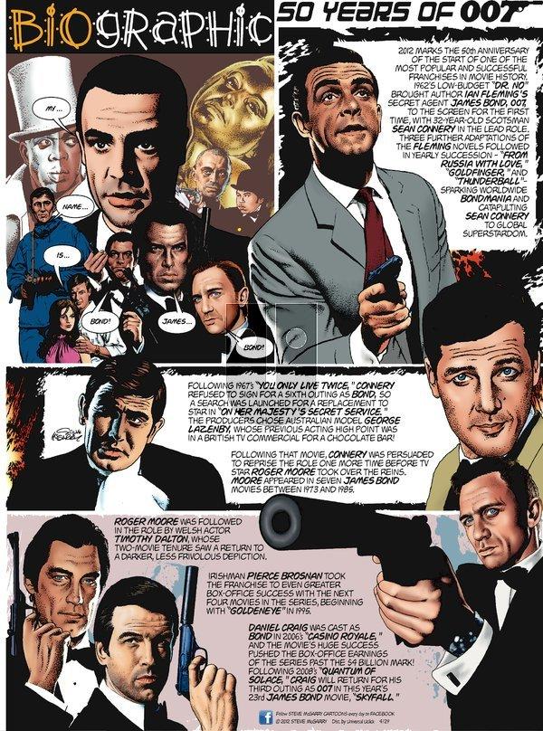 Biographic on Sunday April 29, 2012 Comic Strip