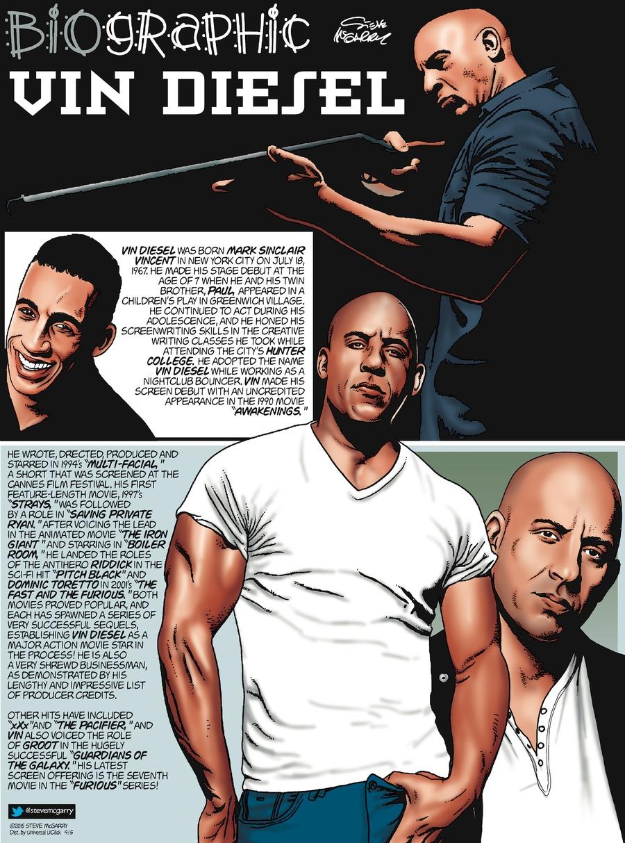 Biographic Comic Strip for April 05, 2015