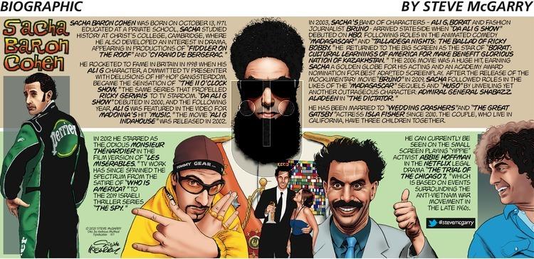 Biographic on Sunday November 1, 2020 Comic Strip