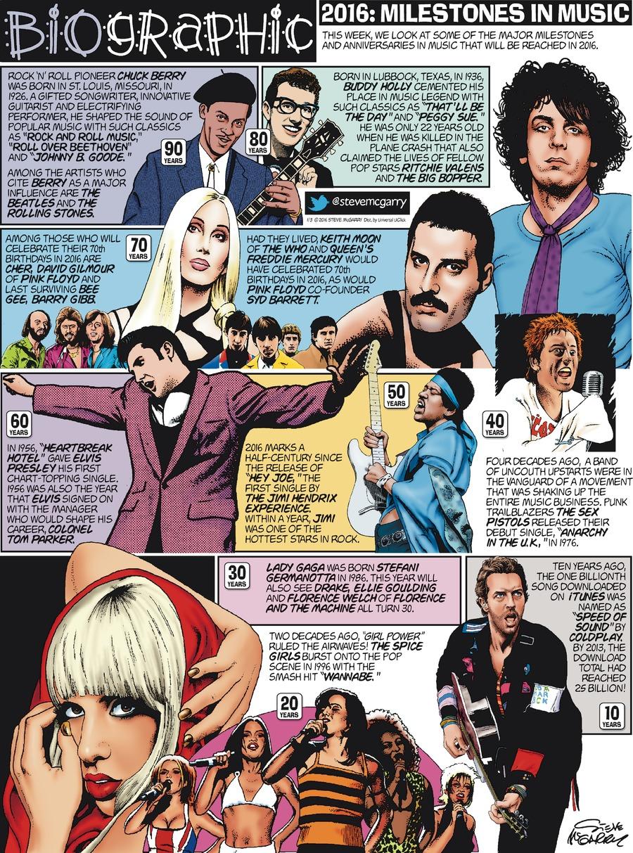 Biographic Comic Strip for January 03, 2016