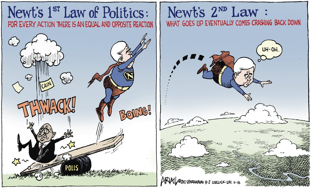 Newt's 1st Law of Politics: for every action there is an equal and opposite reaction. 