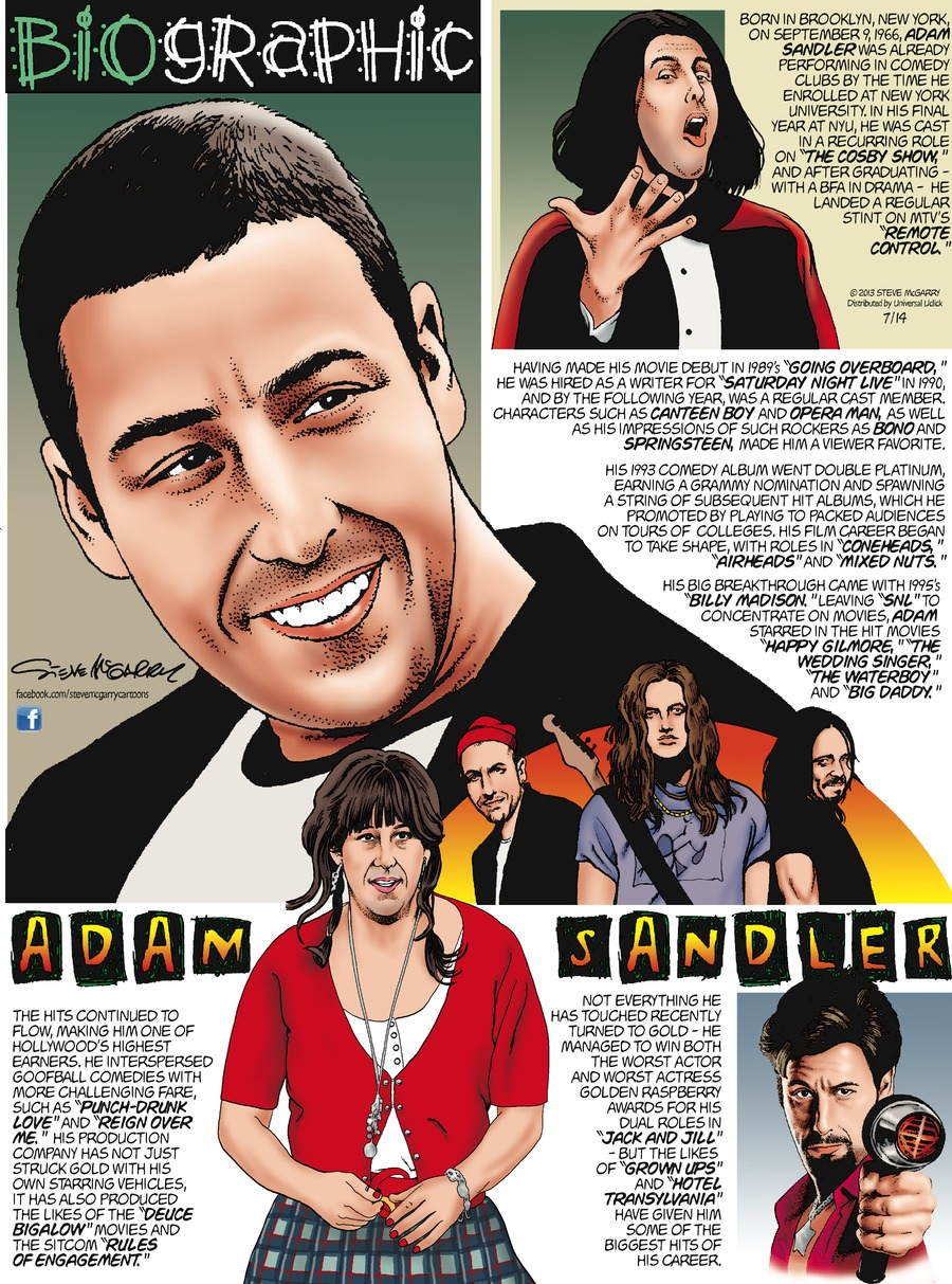 """Biographic Steve McGarry  Adam Sandler  Born in Brooklyn, New York, on September 9, 1966, Adam Sandler was already performing in comedy clubs by the time he enrolled at New York University.  In his final year at NYU, he was cast in a recurring role of """"The Cosby Show,"""" and after graduating - with a BFA in drama - he landed a regular stint on MTV's """"Remote Control.""""  Having made his movie debut in 1989's """"Going Overboard,"""" he was hired as a writer for """"Saturday Night Live"""" in 1990, and by the following year, was a regular cast member.  Characters such as Canteen boy and Opera Man, as well as his impressions of such rockers as Bono and Springsteen, made him a viewer favorite.   His 1993 comedy album went double platinum, earning a Grammy nomination and spawning a string of subsequent hit albums, which he promoted by playing to packed audiences on tours of colleges.  His film career began to take shape with roles in """"Coneheads,"""" """"Airheads"""" and """"Mixed Nuts.""""  His big breakthrough came with 1995's """"Billy Madison.""""  Leaving """"SNL"""" to concentrate on movies, Adam starred in the hit movies """"Happy Gilmore, """" """"the Wedding Singer,"""" """"The Waterboy,"""" and """"Big Daddy.""""  The hits continued to flow, making him one of Hollywood's highest earners, he interspersed goofball comedies with more challenging fare, such as """"Punch-Drunk Love"""" and """"Reign Over Me.""""  His production company has not just struck gold with his own starring vehicles, it has also produced the likes of the """"Deuce Bigalow"""" movies and the sitcom """"Rules of Engagement.""""  Not everything he has touched recently turned to cold - he managed to win both the worst actor and worst actress Golden Raspberry Awards for his dual roles in """"Jack and Jill"""" - but the likes of """"Grown Ups"""" and """"Hotel Transylvania"""" have given him some of the biggest hits of his career."""