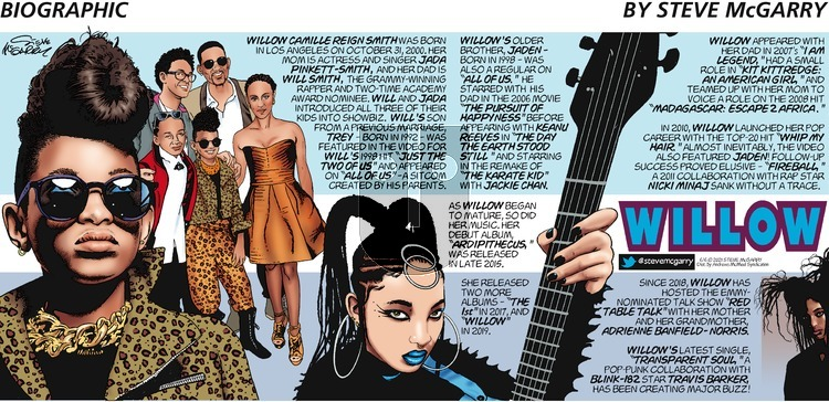 Biographic on Sunday June 6, 2021 Comic Strip