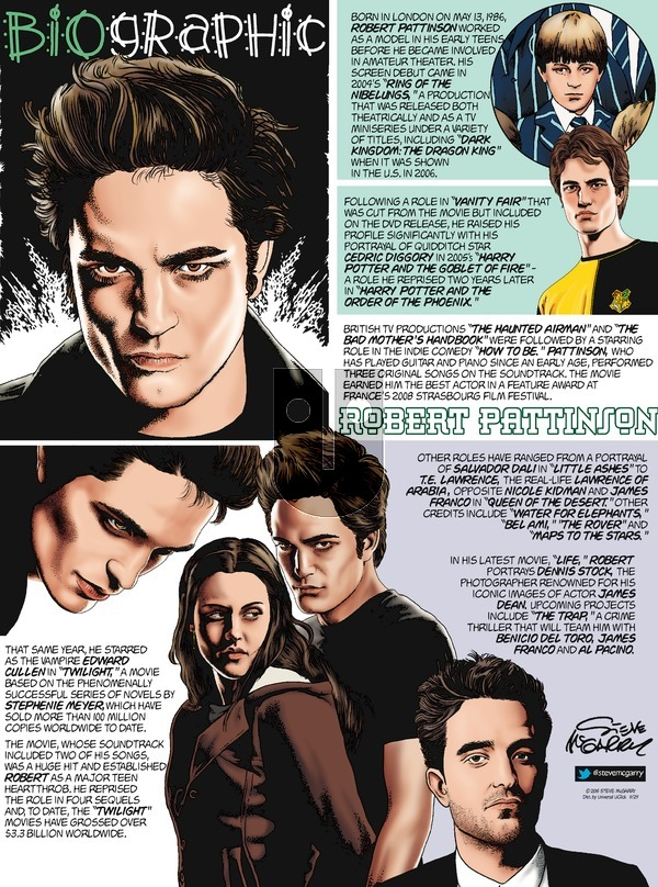 Biographic on Sunday November 29, 2015 Comic Strip