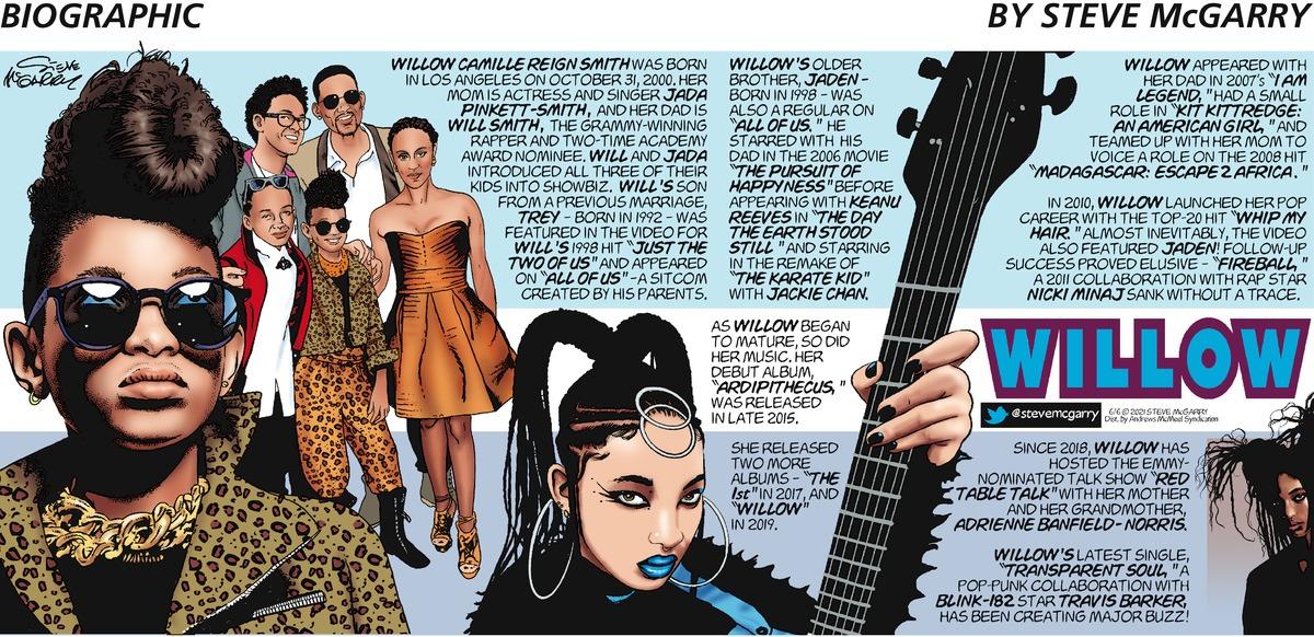 Biographic Comic Strip for June 06, 2021