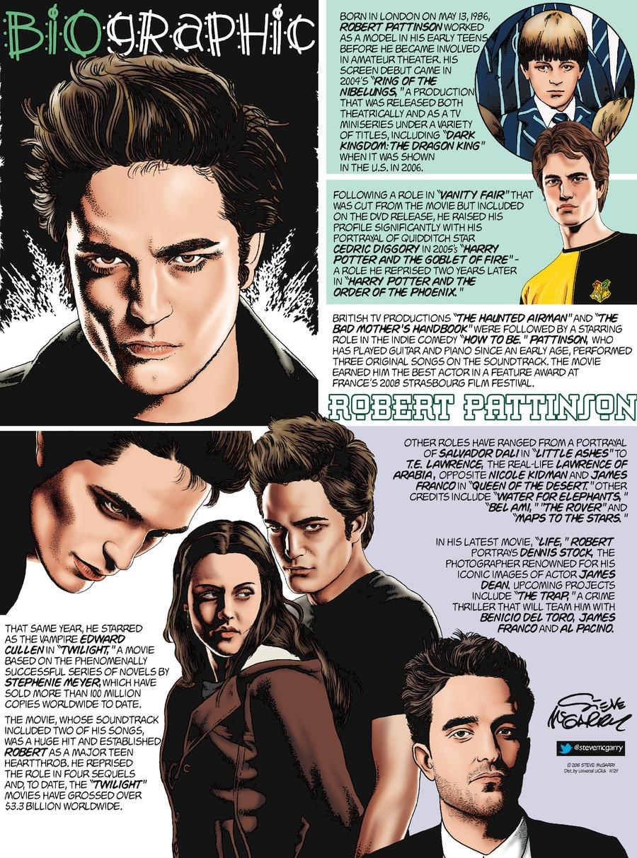 Biographic Comic Strip for November 29, 2015