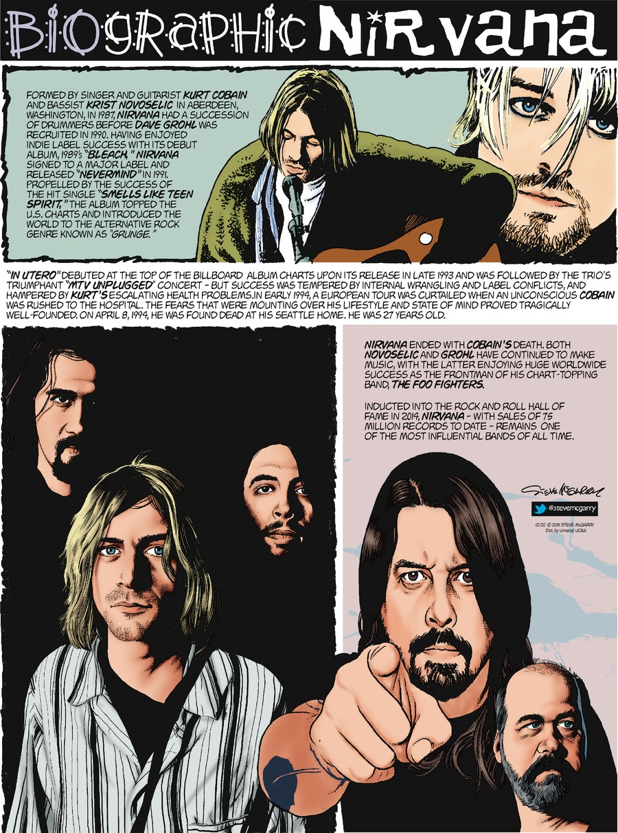 Biographic Comic Strip for December 20, 2015