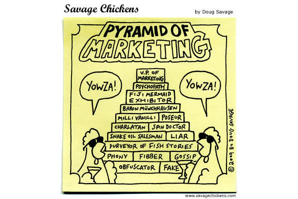 Pyramid of Marketing