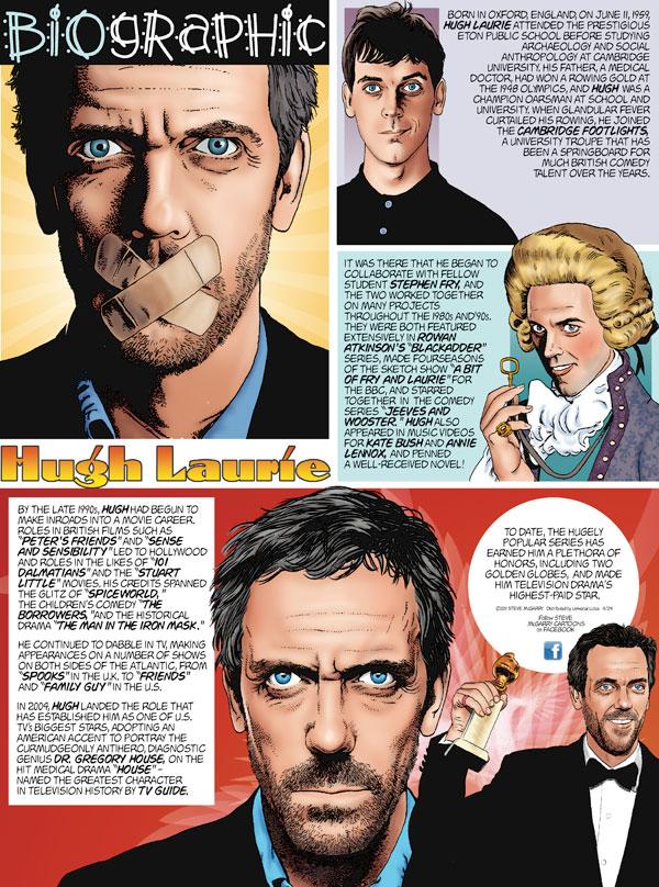 Biographic Comic Strip for April 24, 2011
