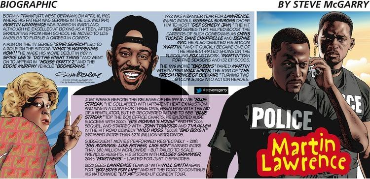 Biographic on Sunday January 19, 2020 Comic Strip