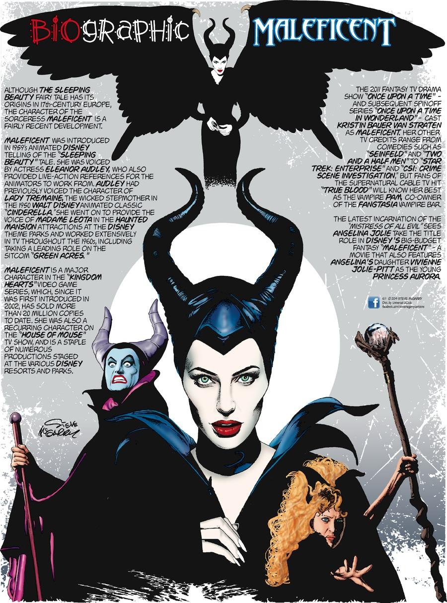 Biographic Comic Strip for June 01, 2014