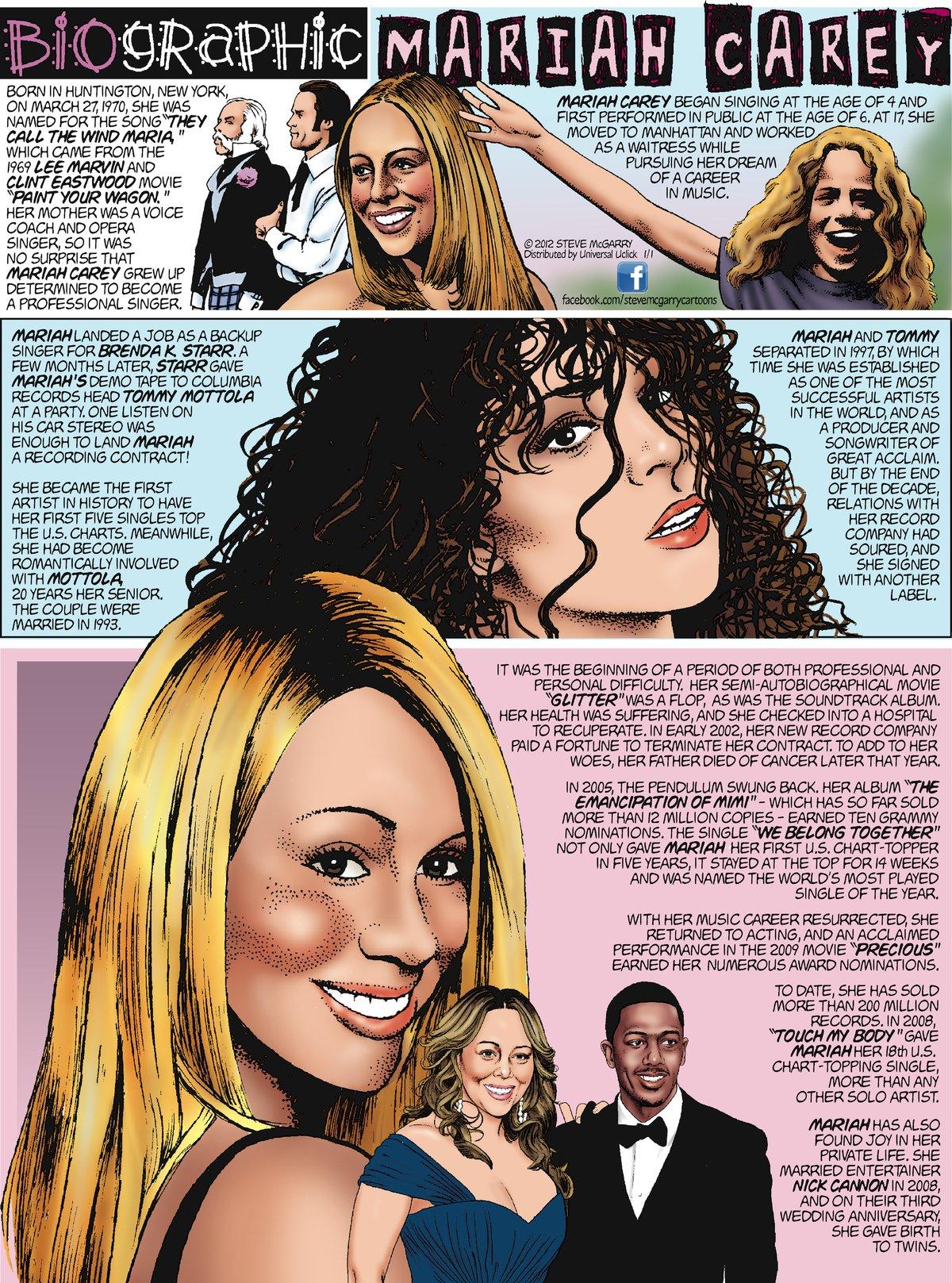 Biographic Comic Strip for January 01, 2012