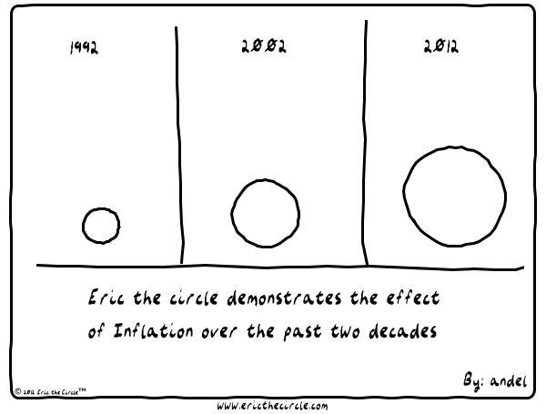 Eric the Circle for Apr 17, 2013 Comic Strip